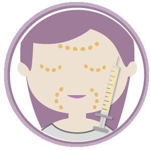 威萃治療流程4自體脂肪臉雕