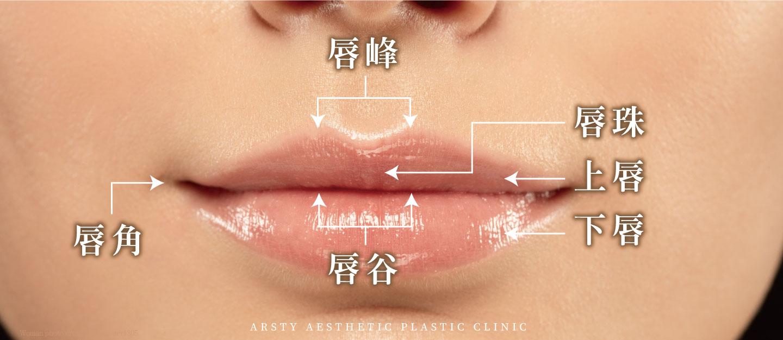 新年好運手術 嘴唇