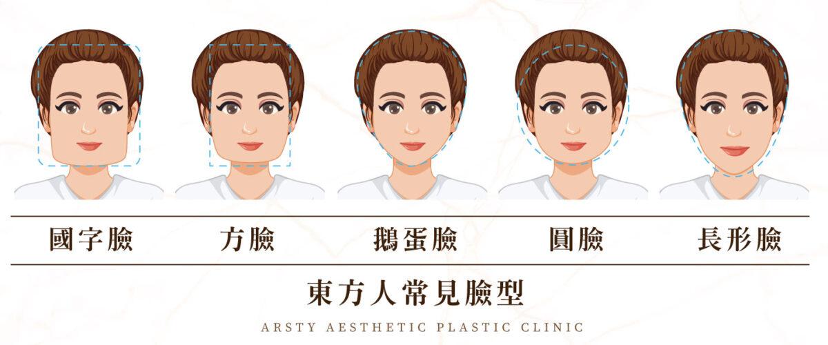 東方人常見的五種臉型