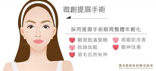 微創提眉手術,採用提眉手術使眼周整體年輕化