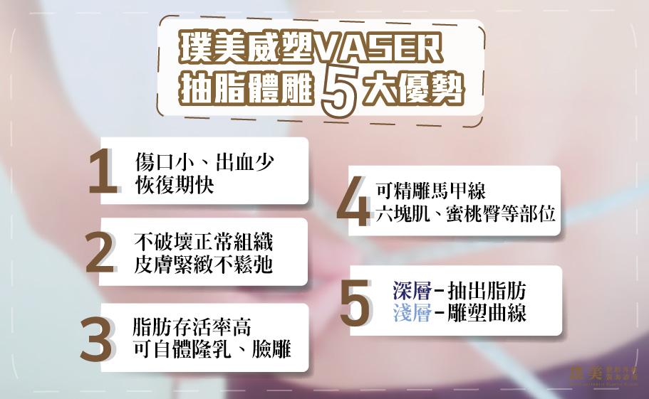 威塑vaser抽脂體雕5大優勢圖