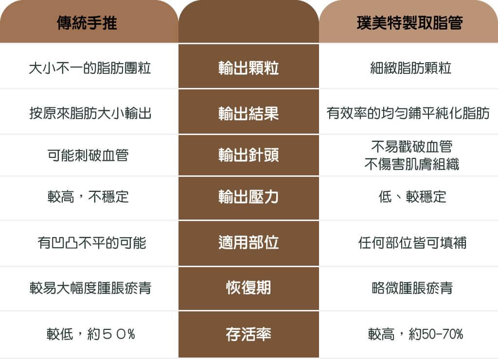 %E5%8F%96%E8%84%82%E8%82%AA%E8%A1%A8%E6%A0%BC