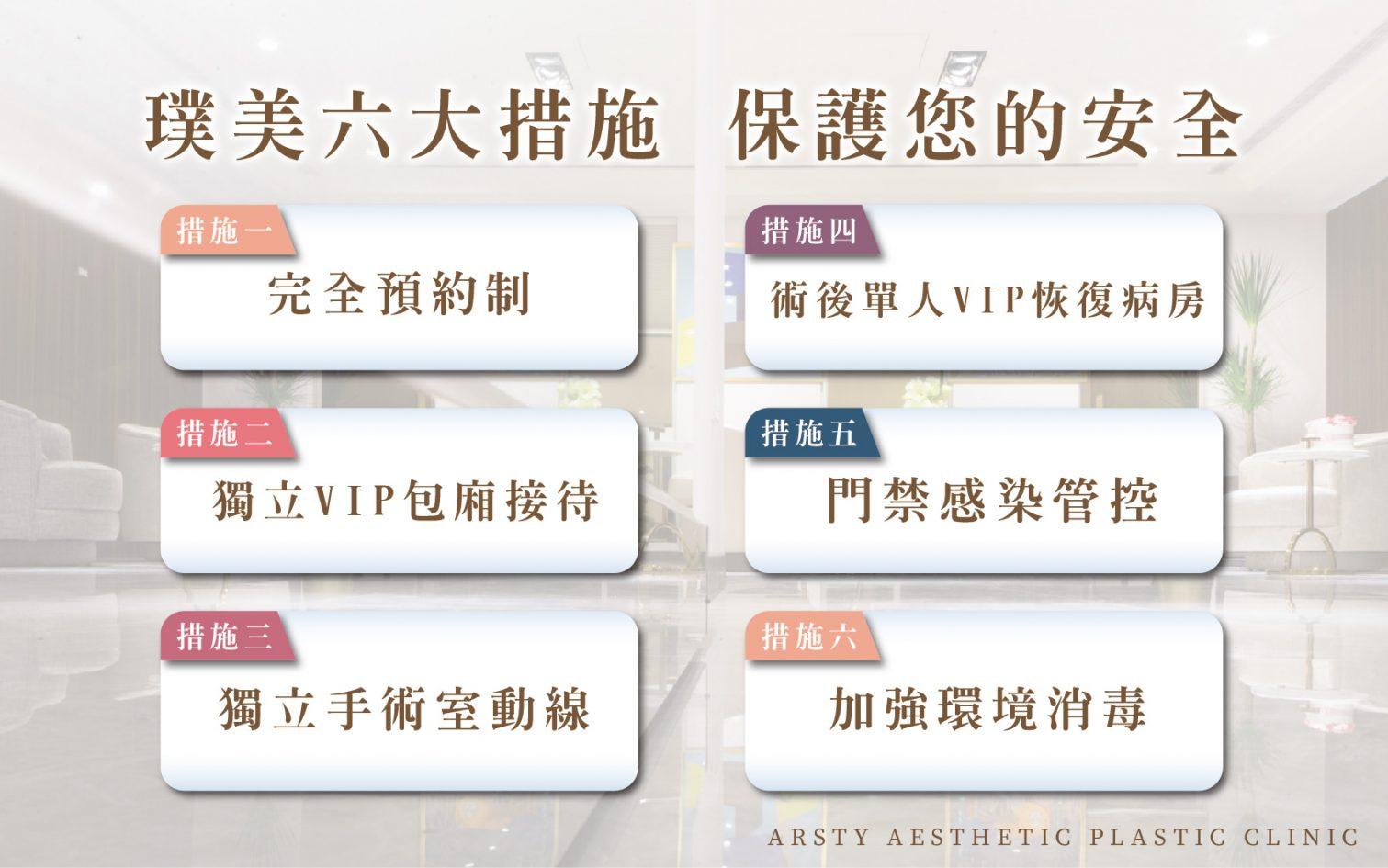 防疫 六大保護措施Banner 01