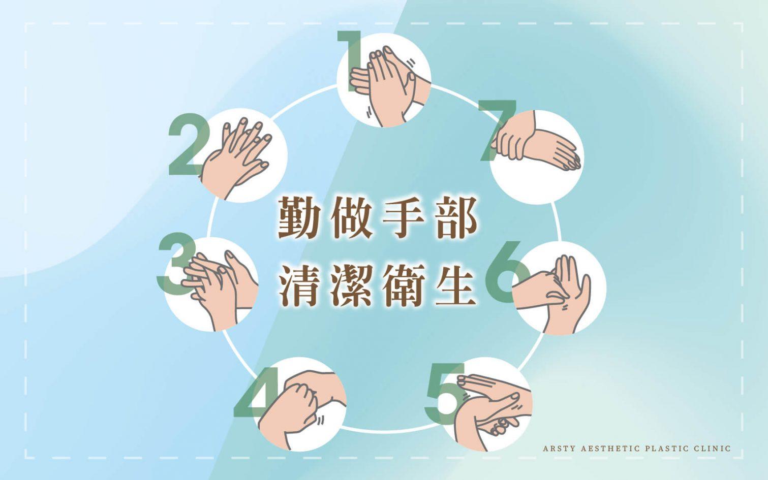 防疫-手部清潔