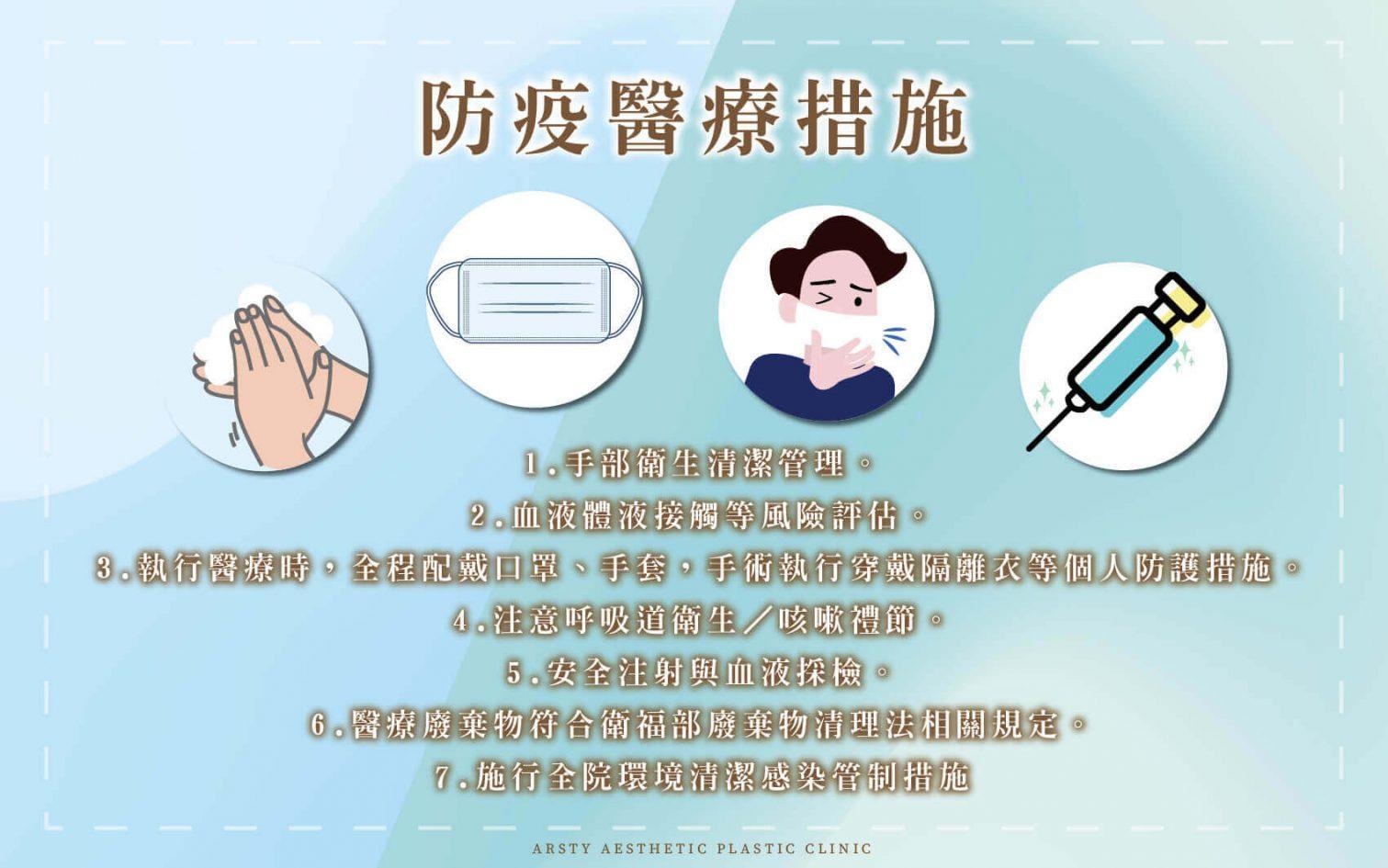 防疫-防疫醫療措施