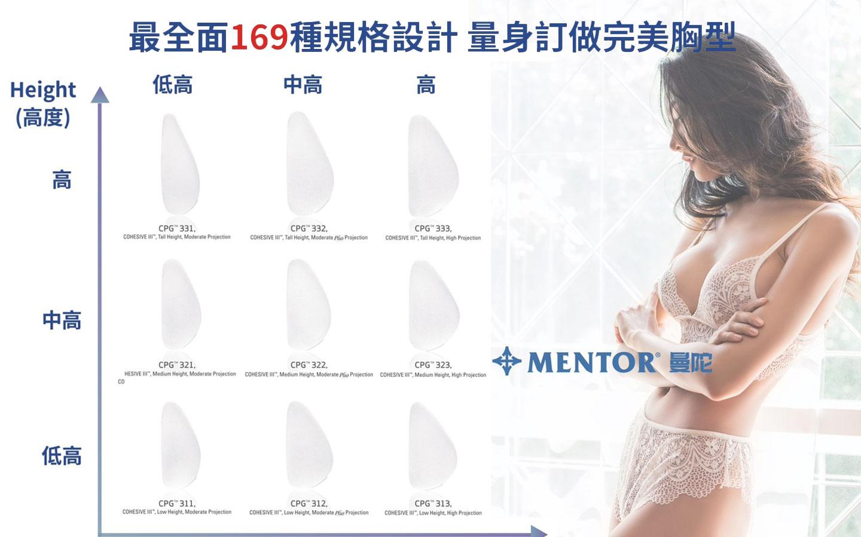 適用各種胸型